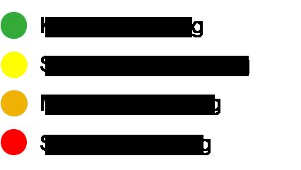 pollenflug chemnitz