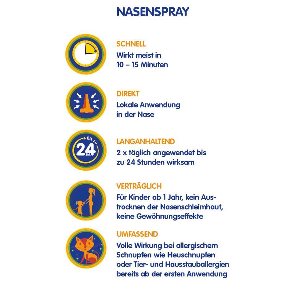 Eigenschaften von LIVOCAB® direkt Nasenspray