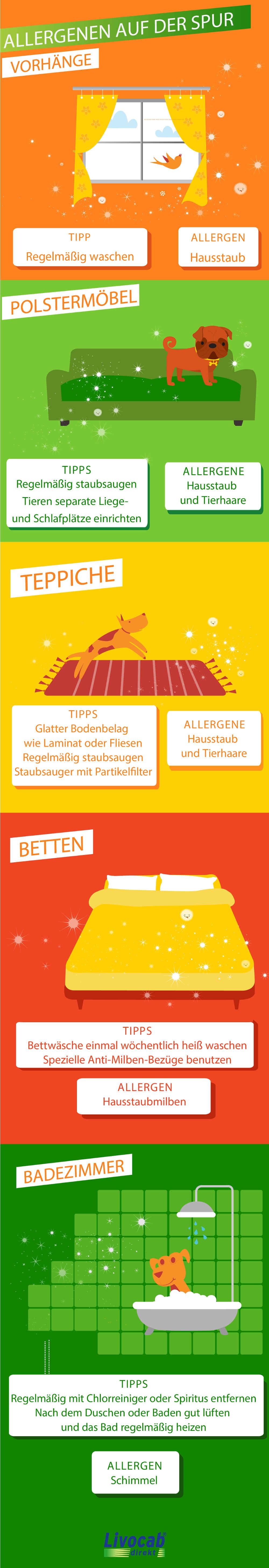 haustauballergie hausstaubmilbenallergie allergieratgeber. Black Bedroom Furniture Sets. Home Design Ideas